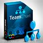 team-chart