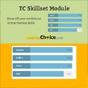 tc-skillset